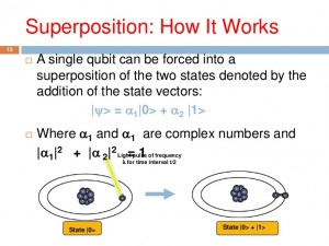 quantum-computing-introduction-13-728 (1)